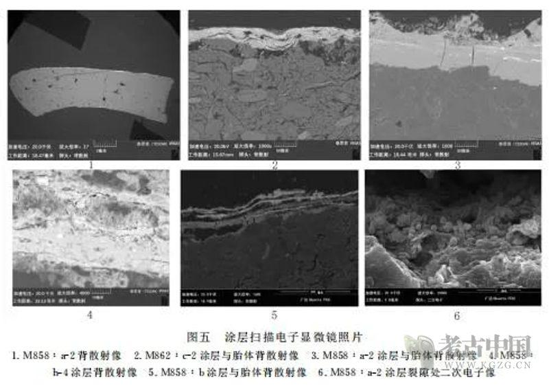 郭梦等:殷墟锡衣仿铜陶礼器的发现与研究