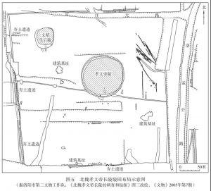段清波 刘俊艳:帝国体制下独立陵园制的发展演变