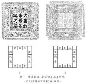 李梅田 李童:魂归于墓——中古招魂葬略论