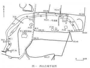 李宏飞:河南史前城址的分类研究